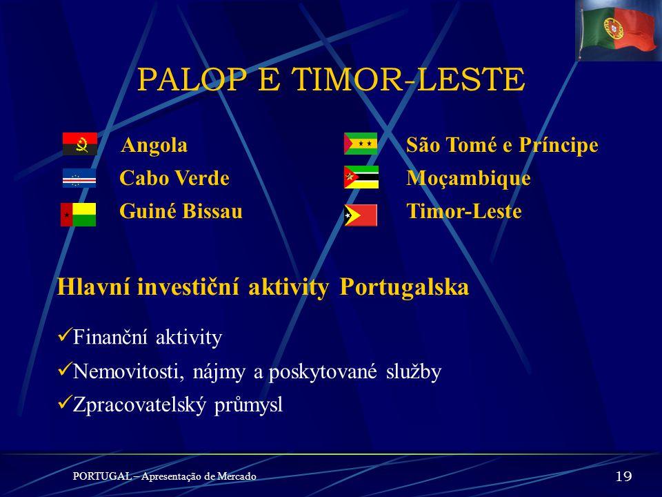 PALOP E TIMOR-LESTE Hlavní investiční aktivity Portugalska Angola