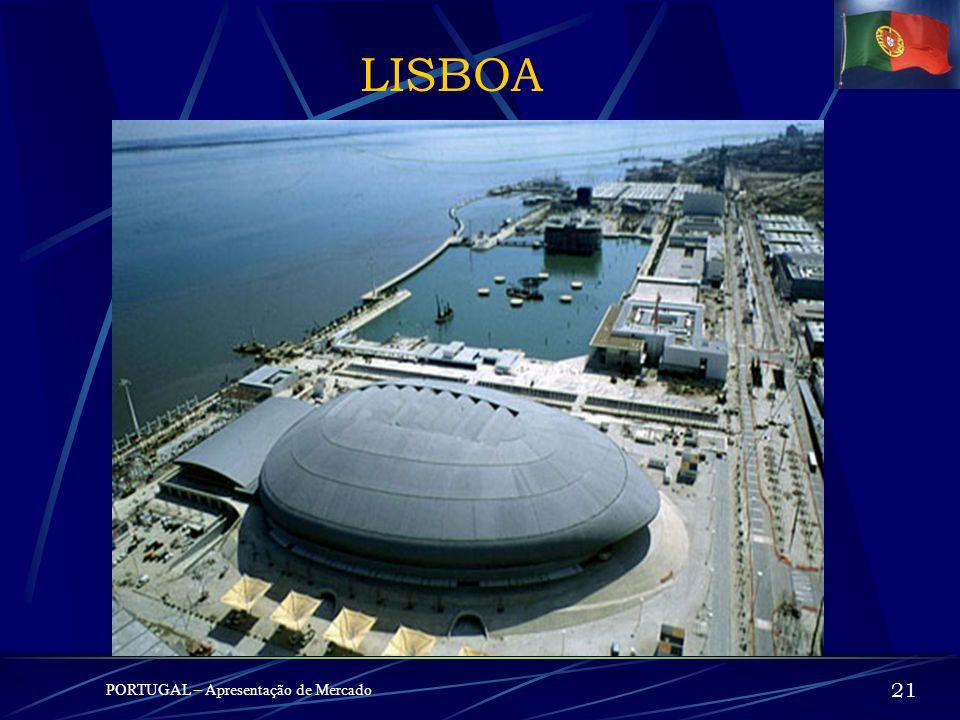 LISBOA PORTUGAL – Apresentação de Mercado 21