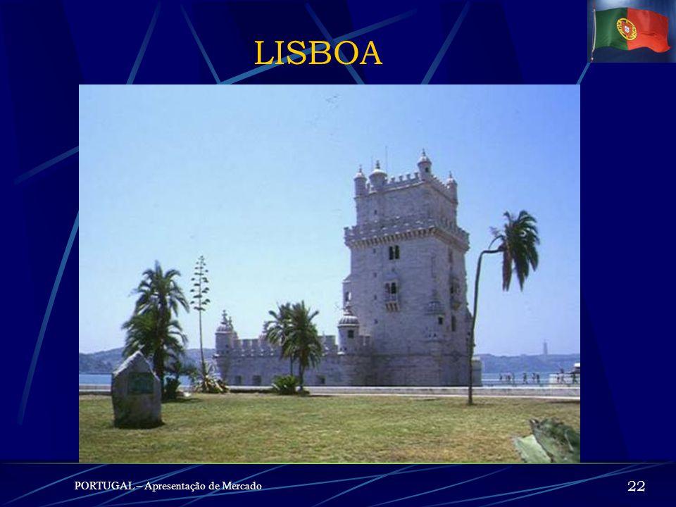 LISBOA PORTUGAL – Apresentação de Mercado 22