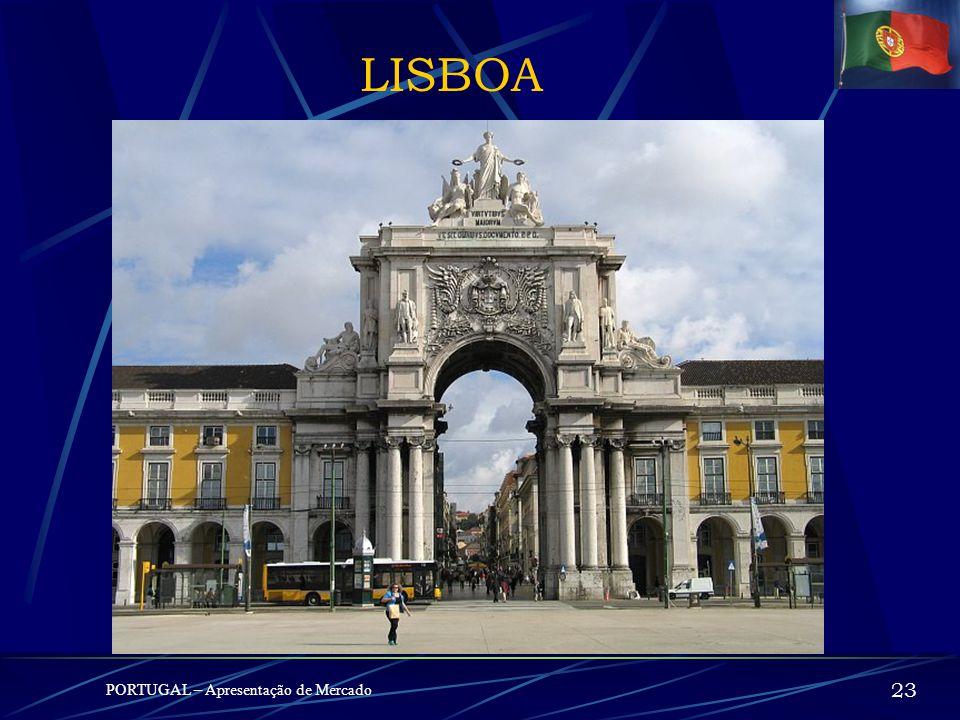 LISBOA PORTUGAL – Apresentação de Mercado 23