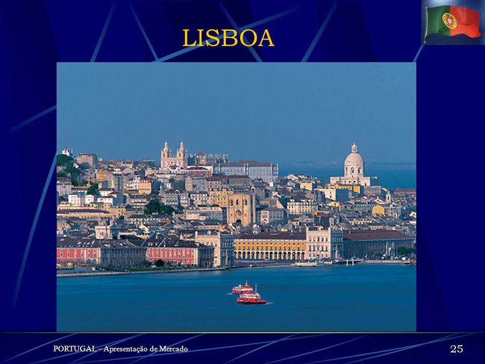 LISBOA PORTUGAL – Apresentação de Mercado 25