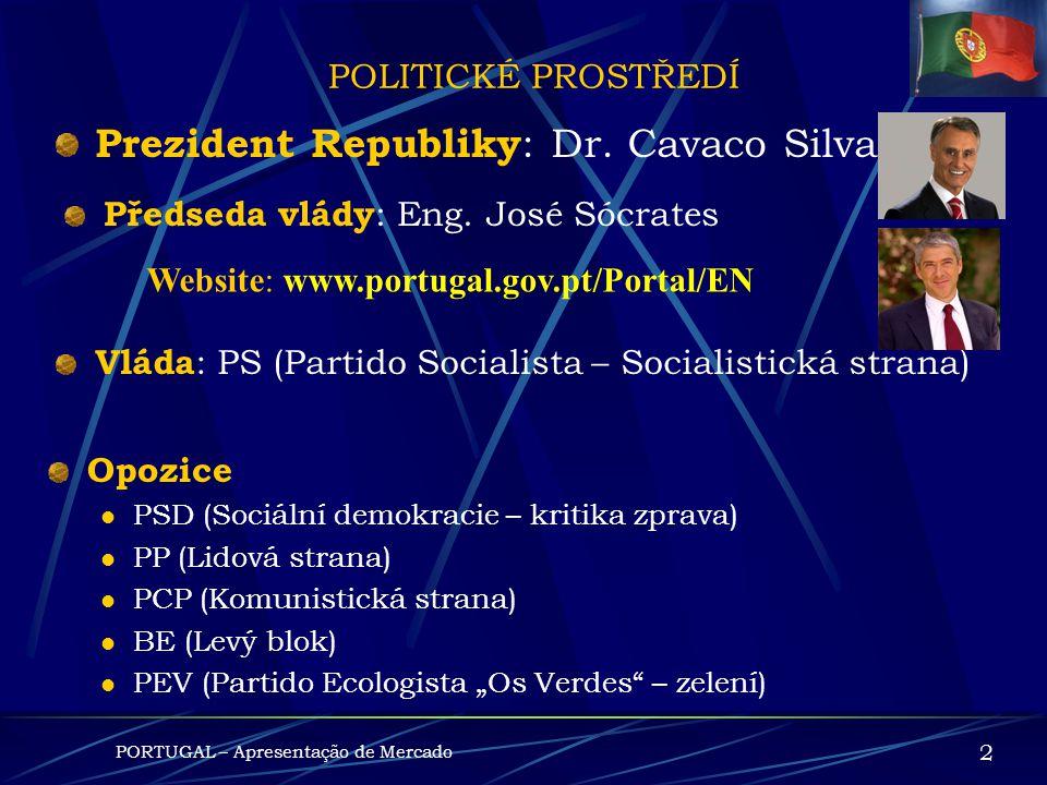 POLITICKÉ PROSTŘEDÍ Prezident Republiky: Dr. Cavaco Silva