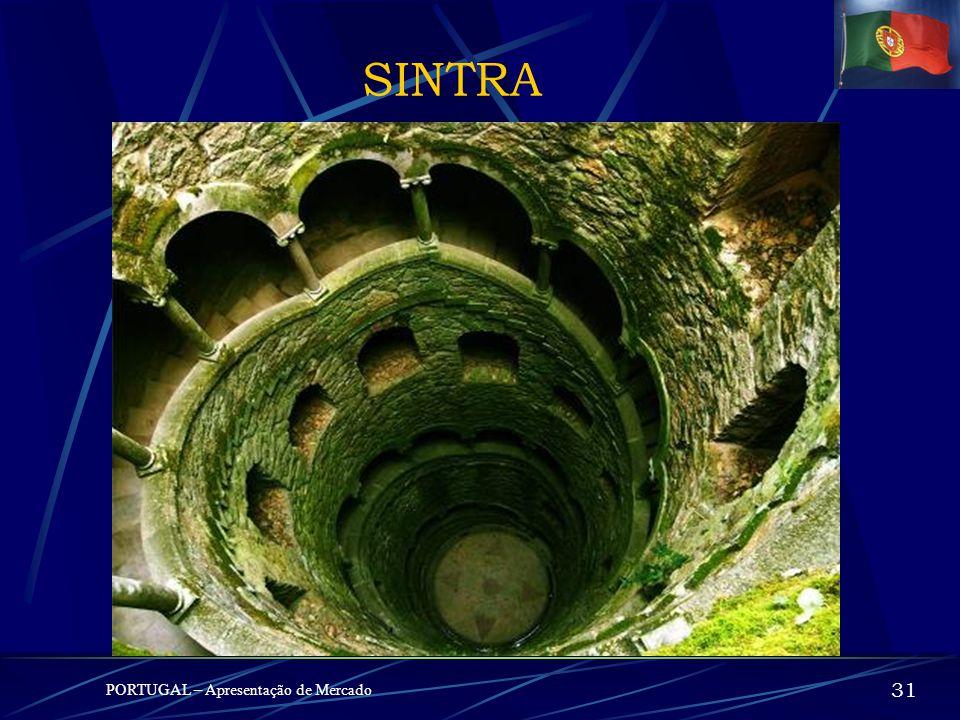 SINTRA PORTUGAL – Apresentação de Mercado 31