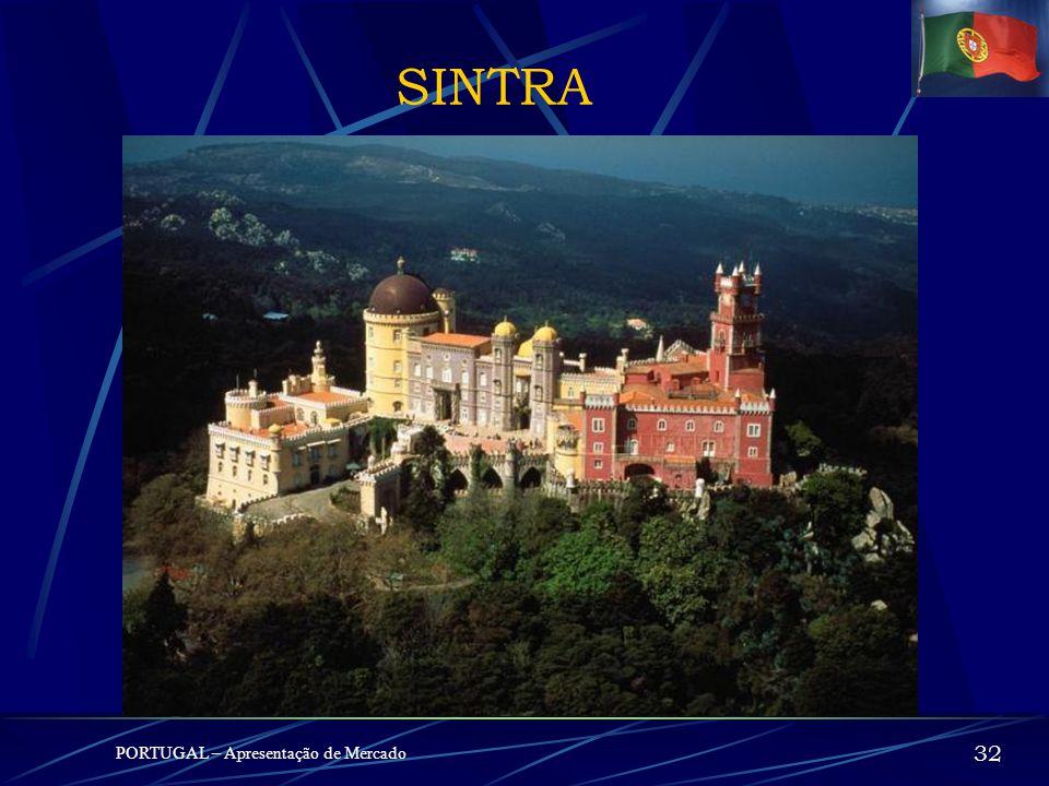 SINTRA PORTUGAL – Apresentação de Mercado 32