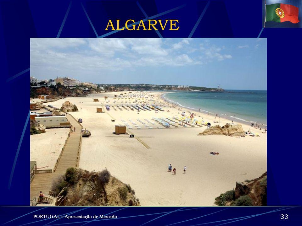 ALGARVE PORTUGAL – Apresentação de Mercado 33
