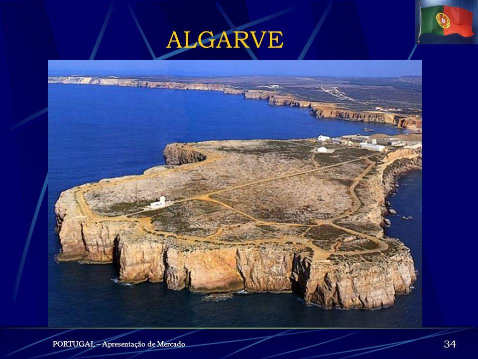 ALGARVE PORTUGAL – Apresentação de Mercado 34