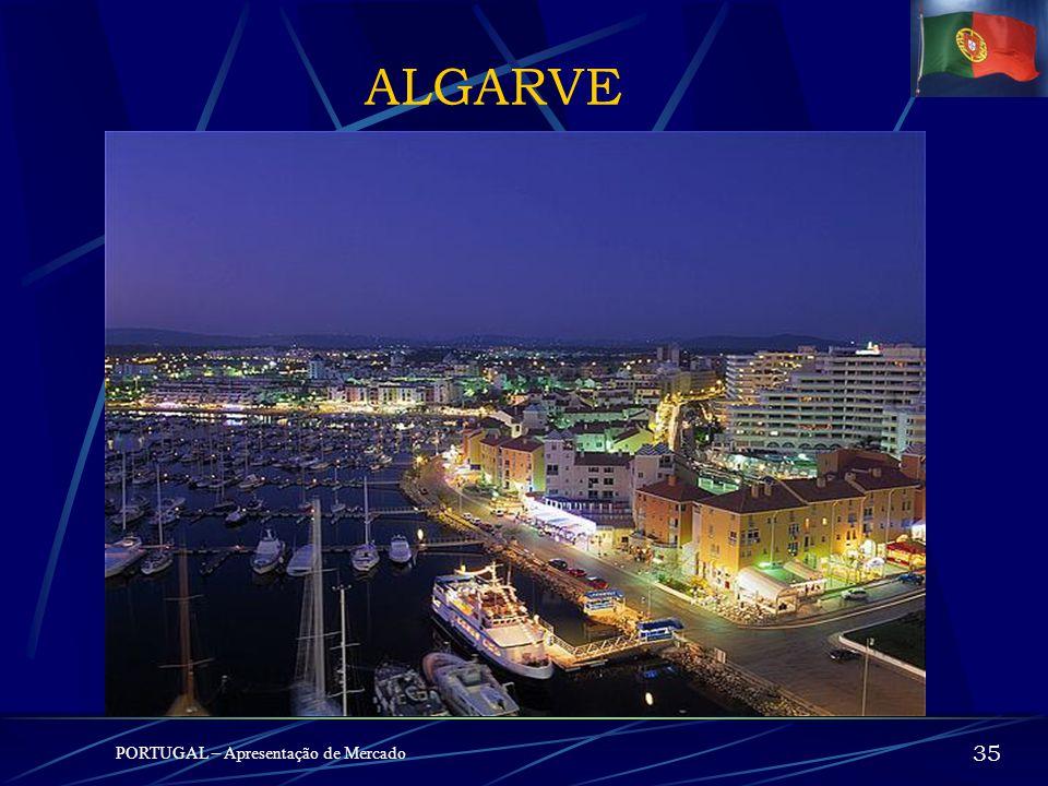 ALGARVE PORTUGAL – Apresentação de Mercado 35