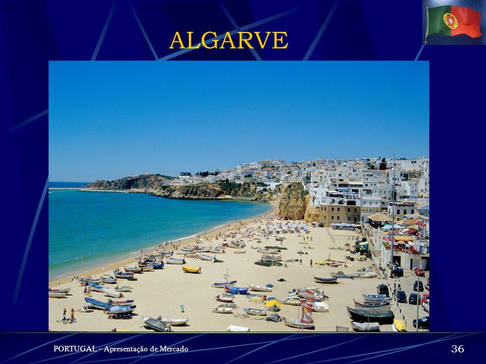 ALGARVE PORTUGAL – Apresentação de Mercado 36