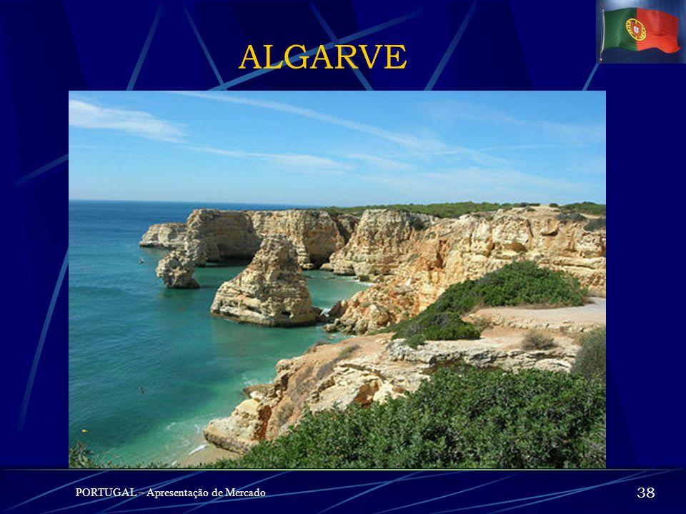 ALGARVE PORTUGAL – Apresentação de Mercado 38