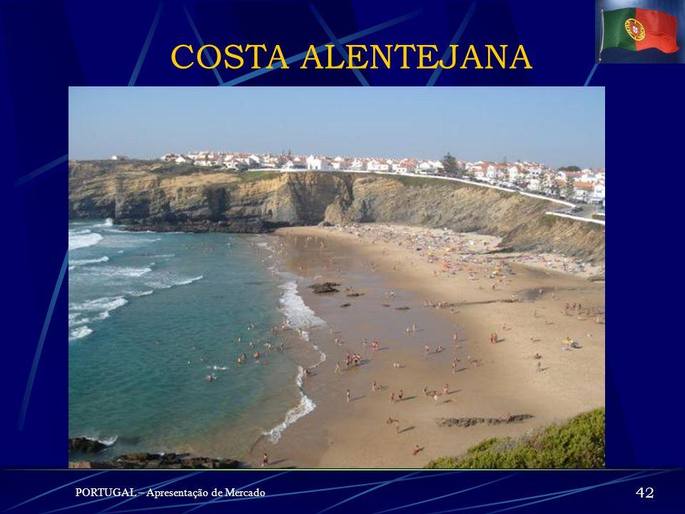 COSTA ALENTEJANA PORTUGAL – Apresentação de Mercado 42