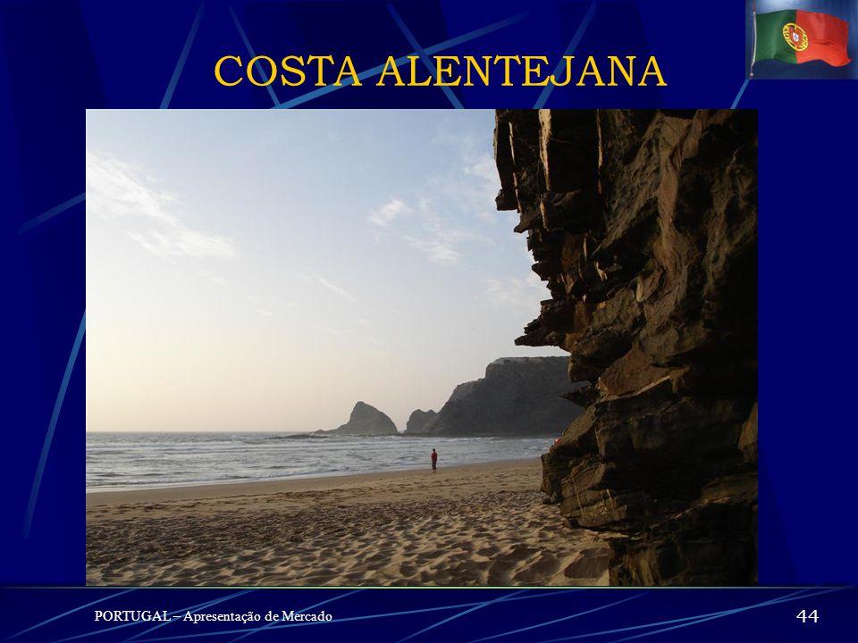 COSTA ALENTEJANA PORTUGAL – Apresentação de Mercado 44