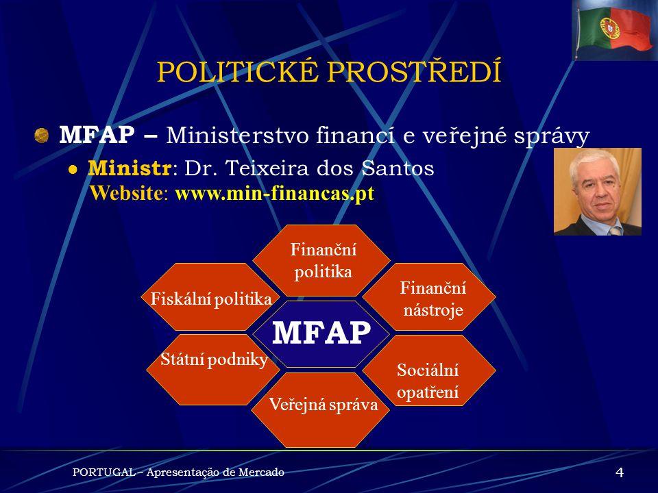MFAP POLITICKÉ PROSTŘEDÍ MFAP – Ministerstvo financí e veřejné správy