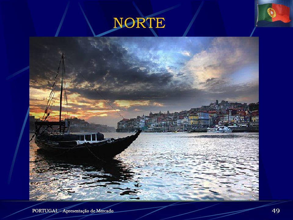 NORTE PORTUGAL – Apresentação de Mercado 49