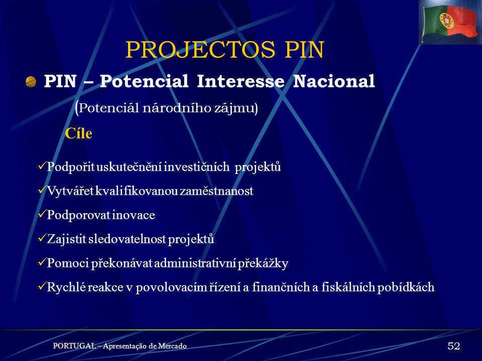 PROJECTOS PIN PIN – Potencial Interesse Nacional