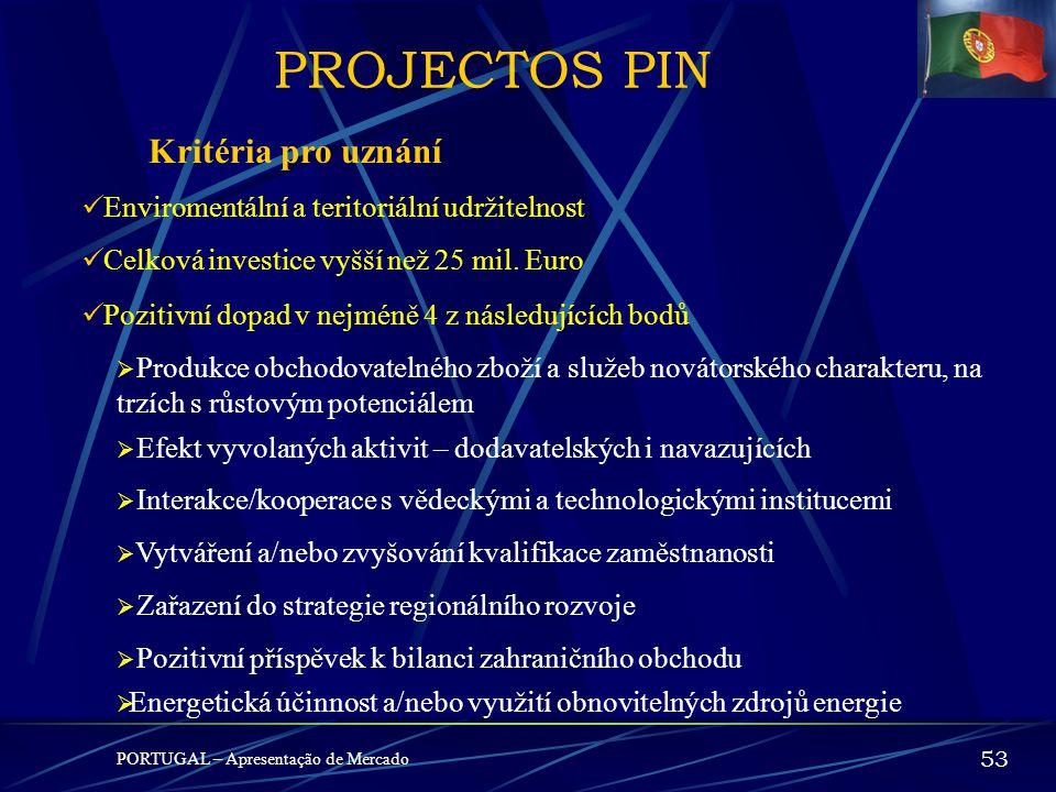 PROJECTOS PIN Kritéria pro uznání