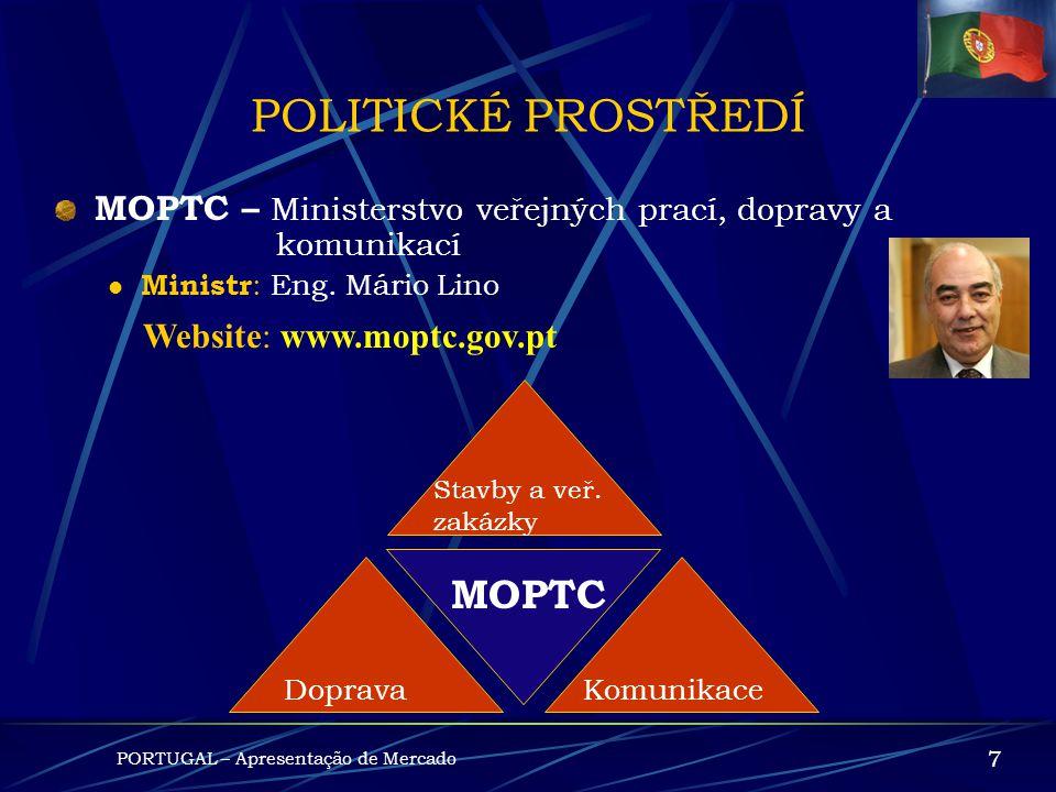 POLITICKÉ PROSTŘEDÍ MOPTC