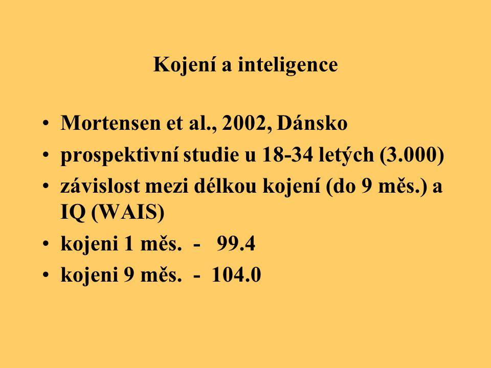 Kojení a inteligence Mortensen et al., 2002, Dánsko. prospektivní studie u 18-34 letých (3.000)