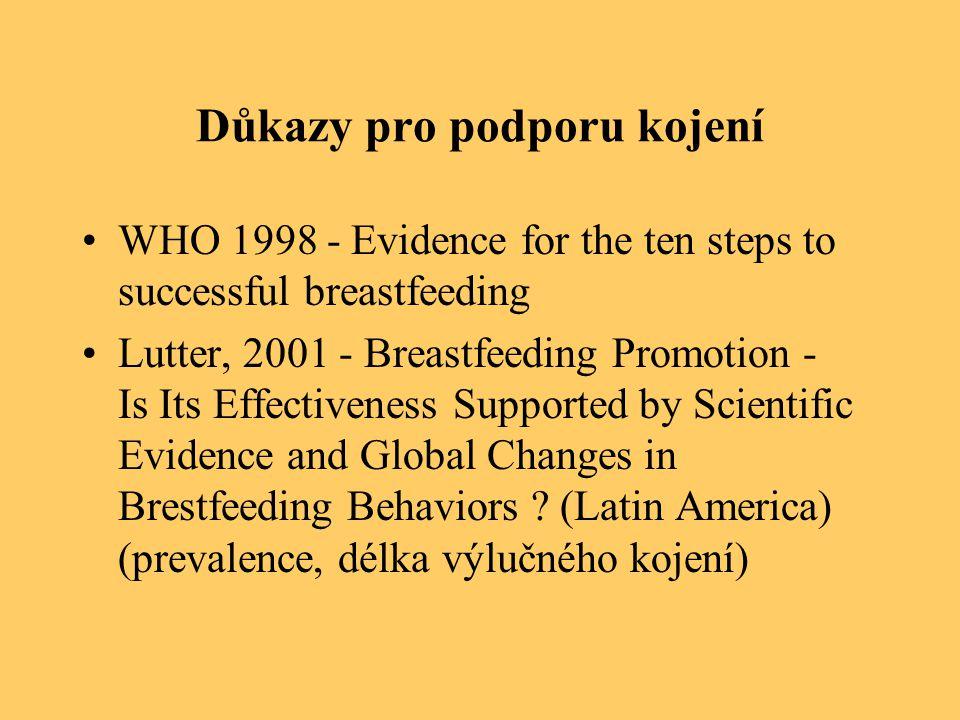 Důkazy pro podporu kojení