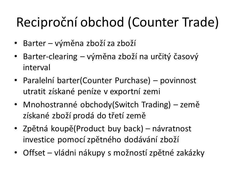 Reciproční obchod (Counter Trade)