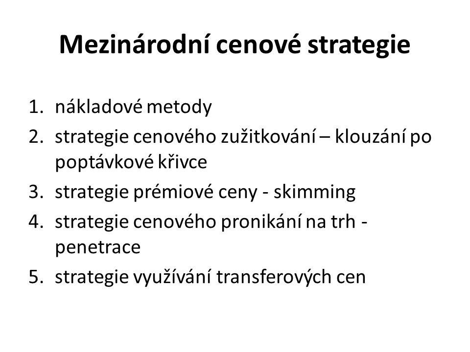 Mezinárodní cenové strategie