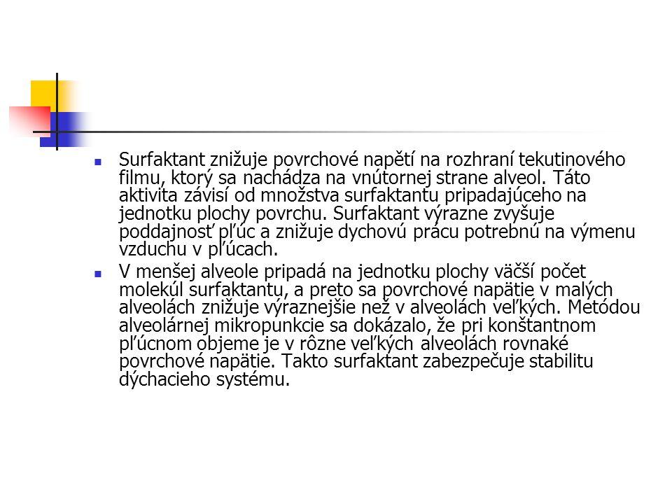 Surfaktant znižuje povrchové napětí na rozhraní tekutinového filmu, ktorý sa nachádza na vnútornej strane alveol. Táto aktivita závisí od množstva surfaktantu pripadajúceho na jednotku plochy povrchu. Surfaktant výrazne zvyšuje poddajnosť pľúc a znižuje dychovú prácu potrebnú na výmenu vzduchu v pľúcach.
