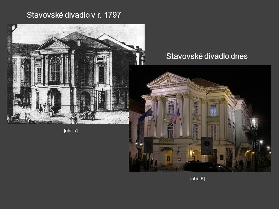 Stavovské divadlo dnes