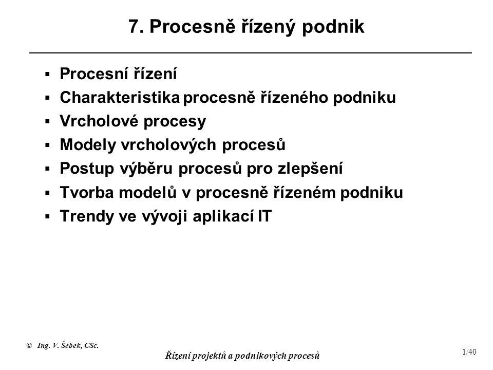 7. Procesně řízený podnik