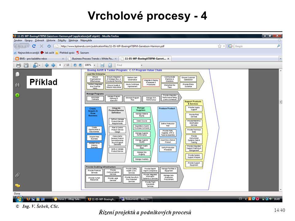 Vrcholové procesy - 4 Příklad