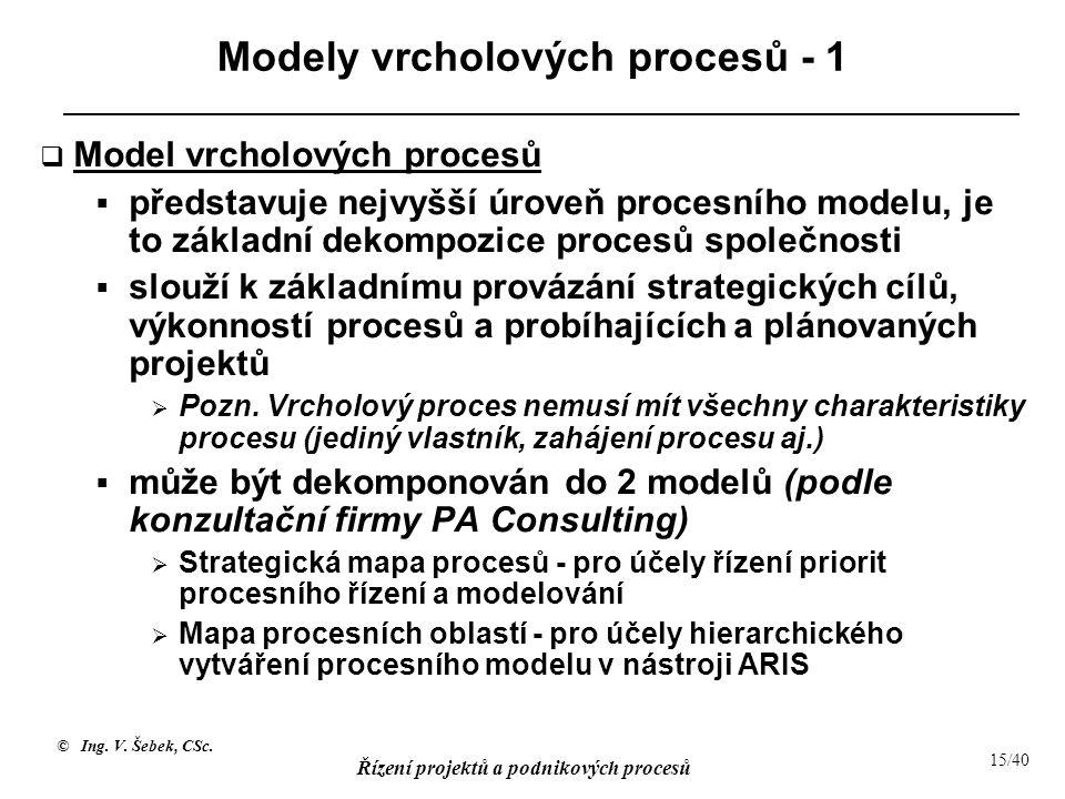 Modely vrcholových procesů - 1
