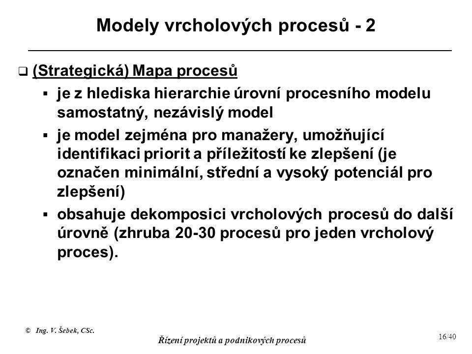 Modely vrcholových procesů - 2