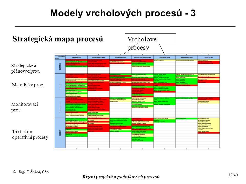 Modely vrcholových procesů - 3