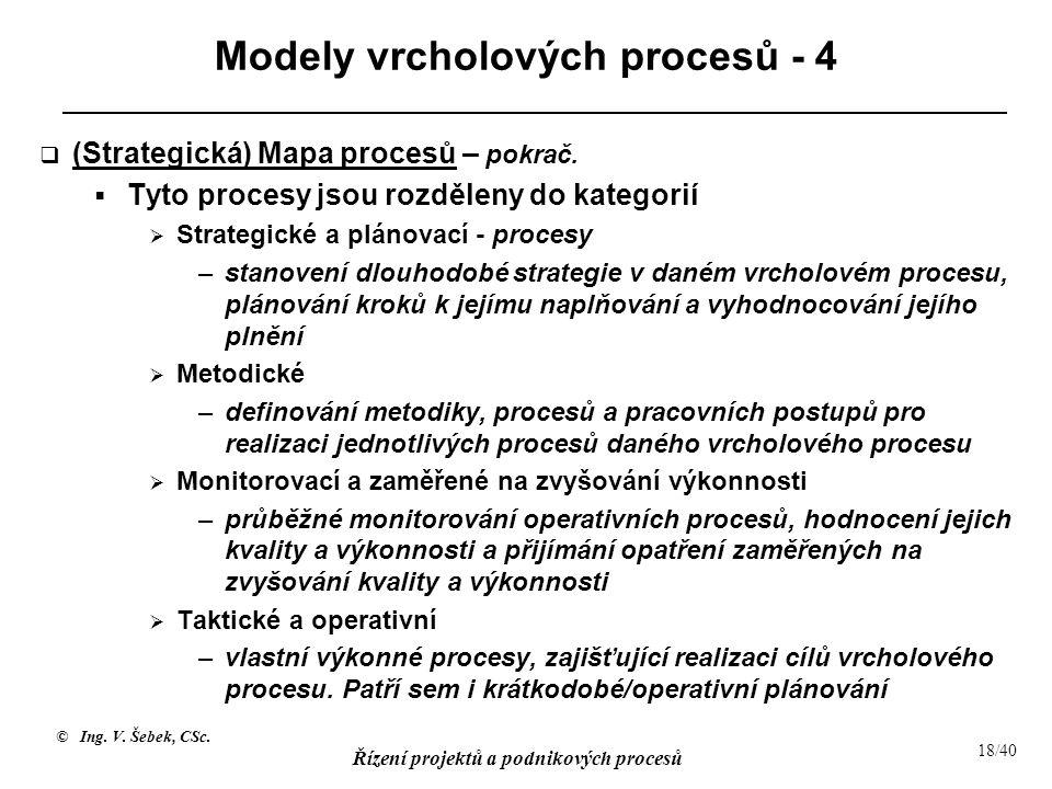Modely vrcholových procesů - 4