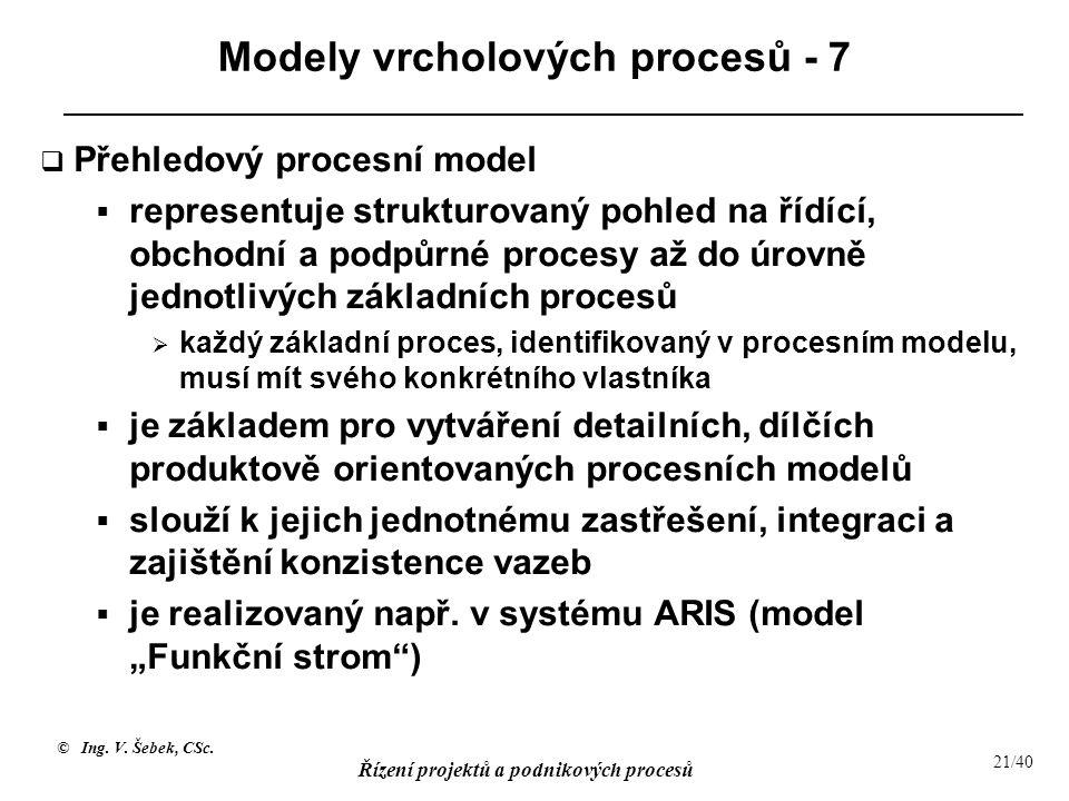 Modely vrcholových procesů - 7
