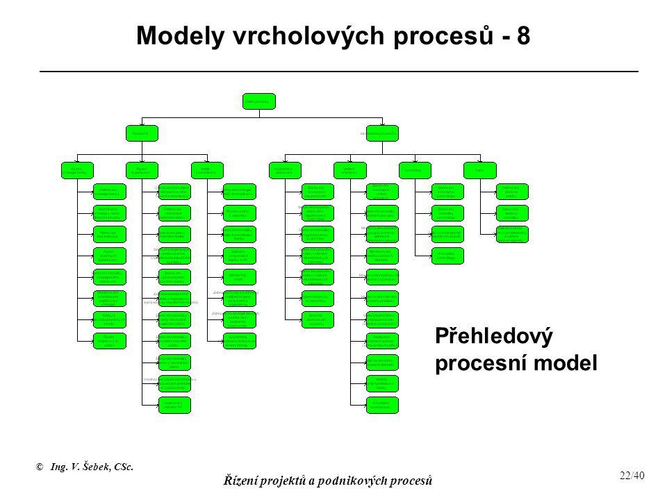Modely vrcholových procesů - 8
