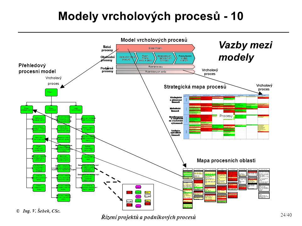 Modely vrcholových procesů - 10