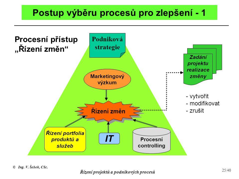 Postup výběru procesů pro zlepšení - 1