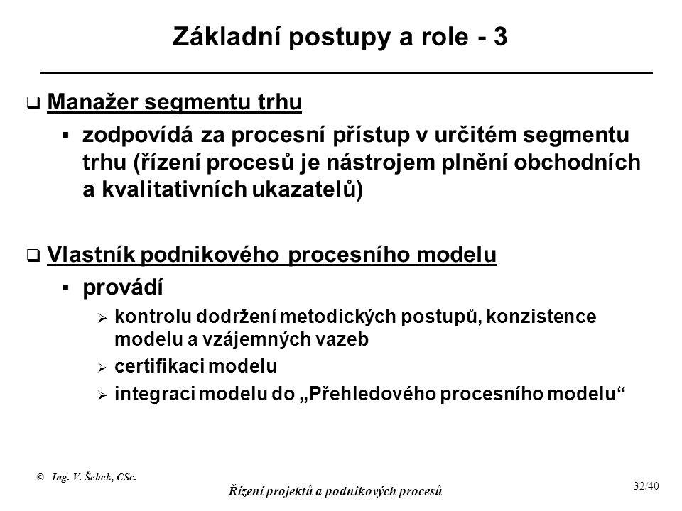Základní postupy a role - 3