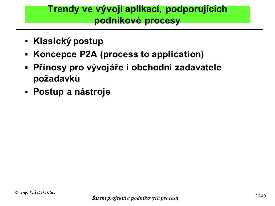 Trendy ve vývoji aplikací, podporujících podnikové procesy