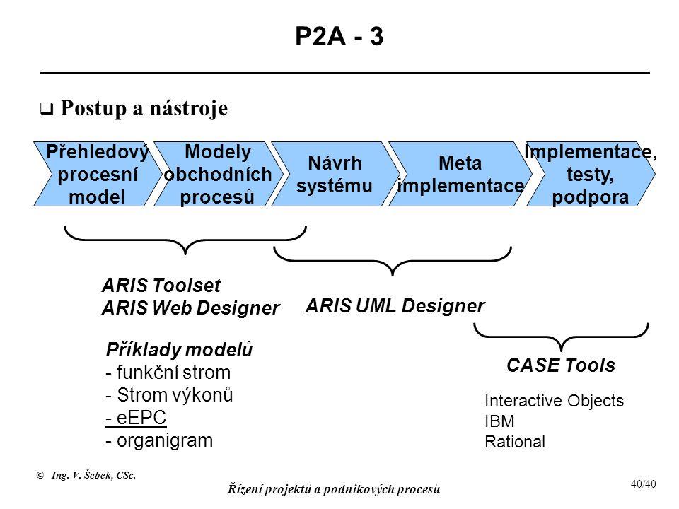 P2A - 3 Postup a nástroje Přehledový procesní model
