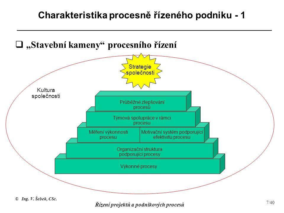Charakteristika procesně řízeného podniku - 1