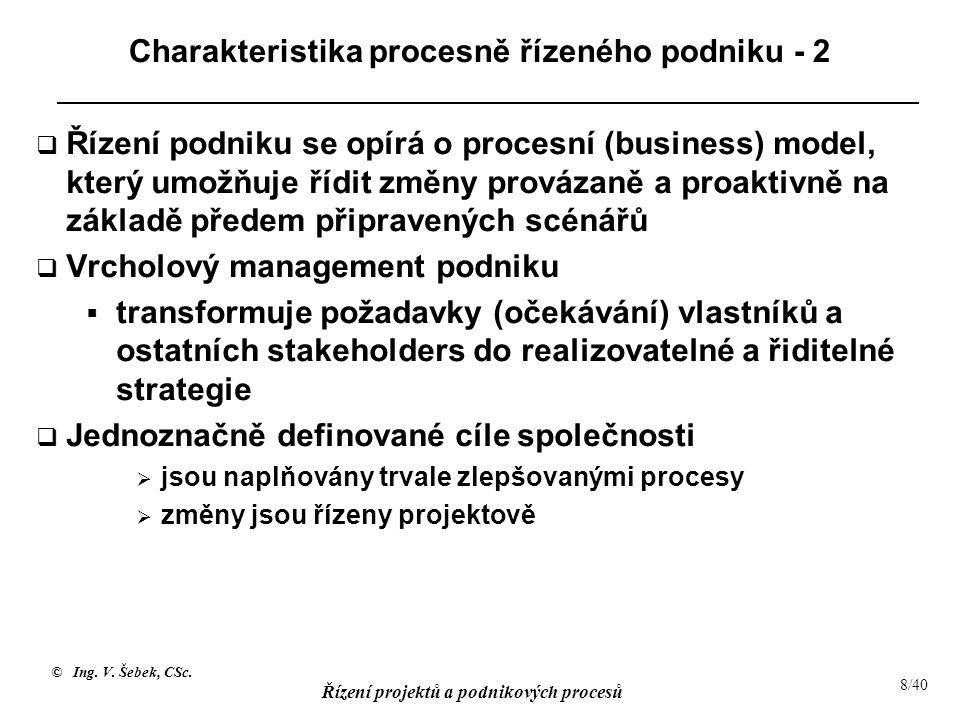 Charakteristika procesně řízeného podniku - 2