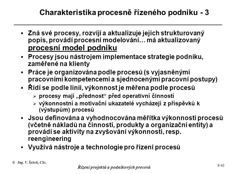 Charakteristika procesně řízeného podniku - 3