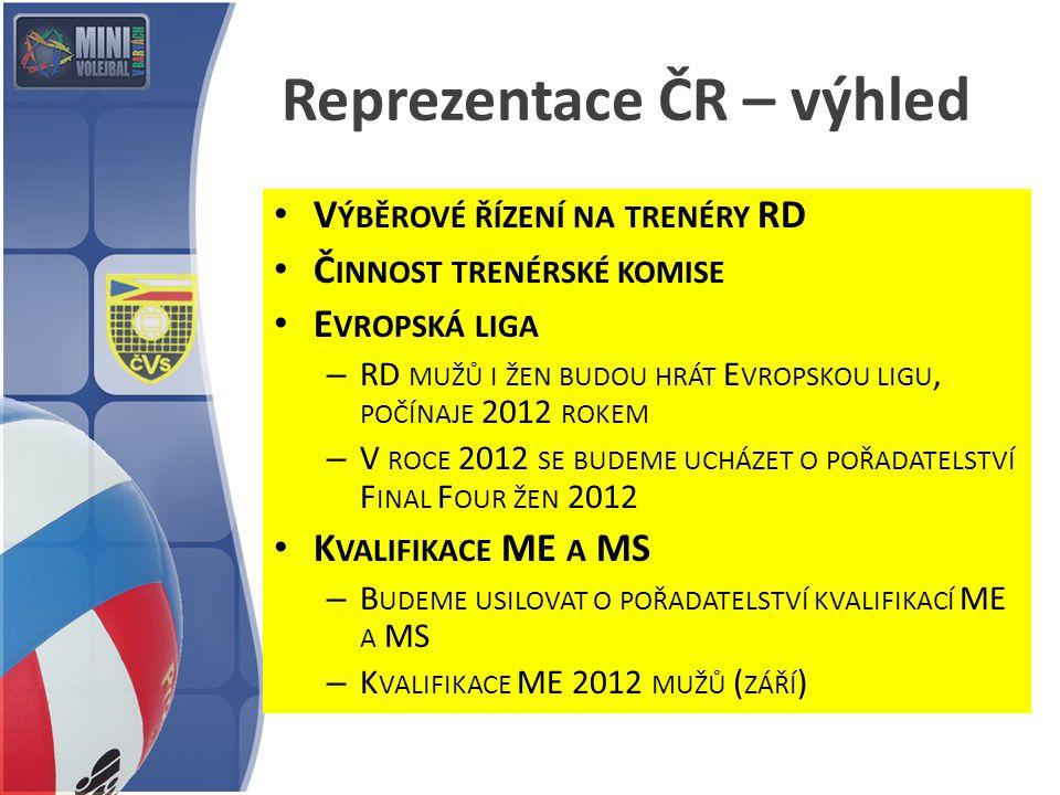 Reprezentace ČR – výhled