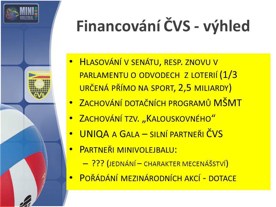 Financování ČVS - výhled
