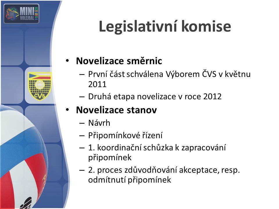 Legislativní komise Novelizace směrnic Novelizace stanov