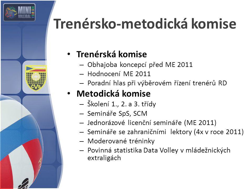 Trenérsko-metodická komise