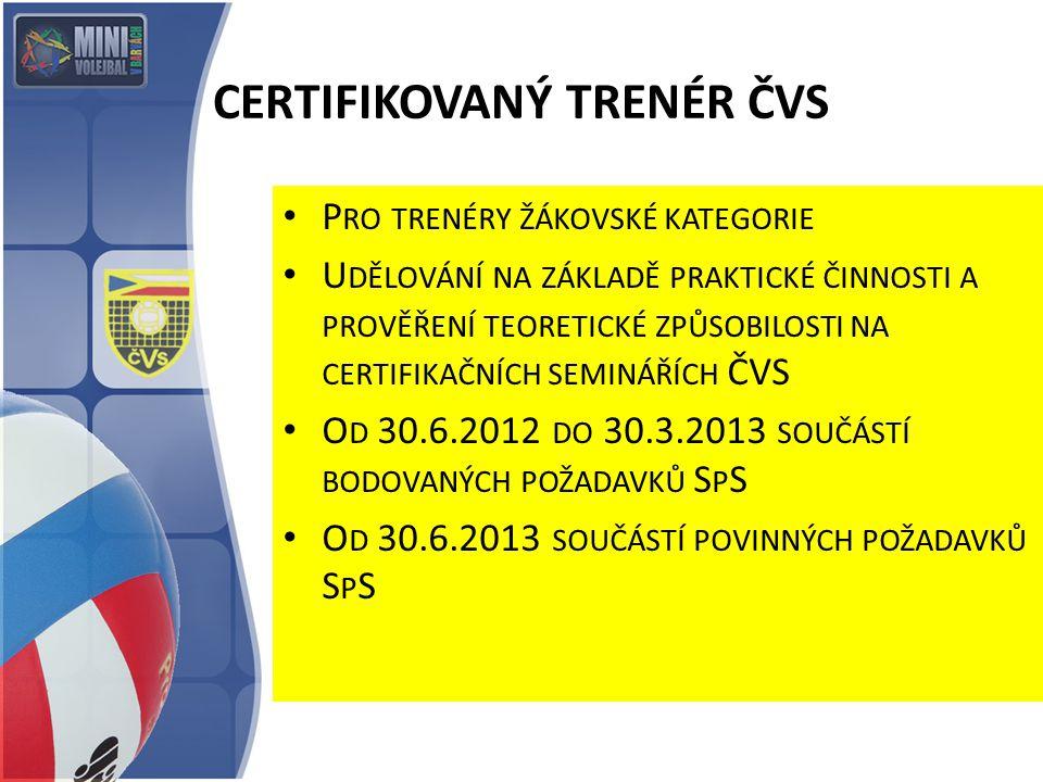 CERTIFIKOVANÝ TRENÉR ČVS