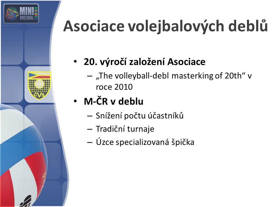 Asociace volejbalových deblů