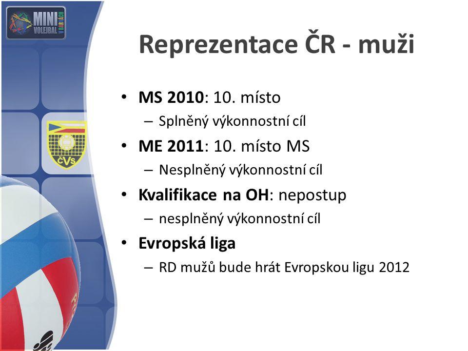 Reprezentace ČR - muži MS 2010: 10. místo ME 2011: 10. místo MS