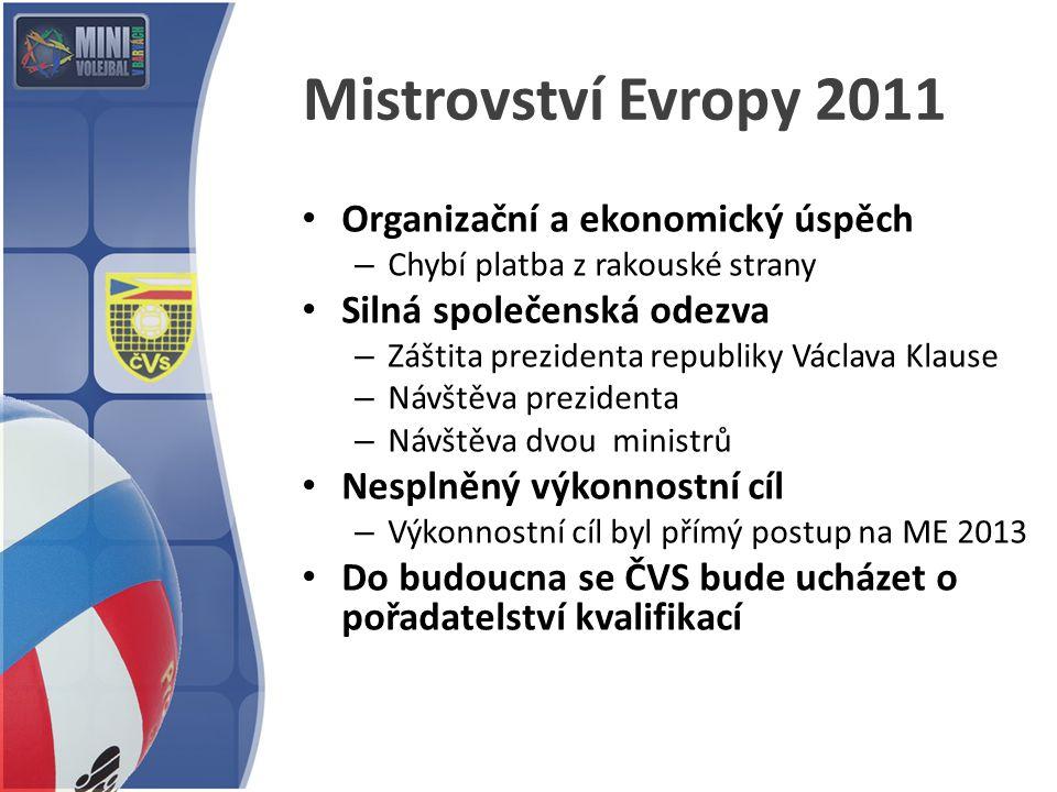 Mistrovství Evropy 2011 Organizační a ekonomický úspěch